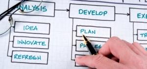 6. Planing de la Estrategia Periódica