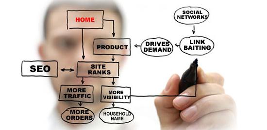 estrategia-tecnologica-consultoria